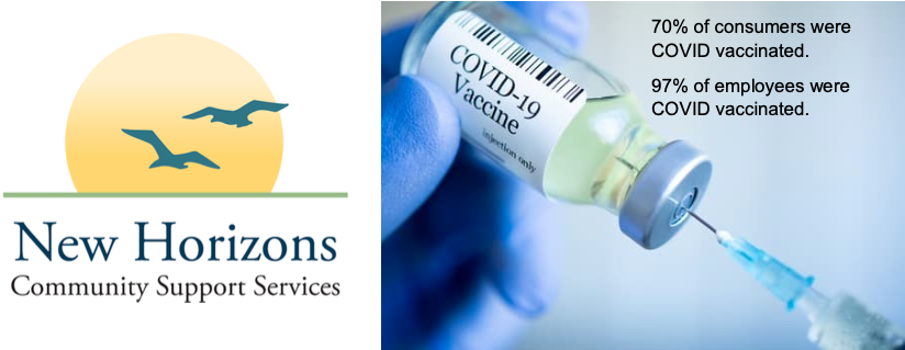 70% of consumers were  COVID vaccinated.  97% of employees were  COVID vaccinated.
